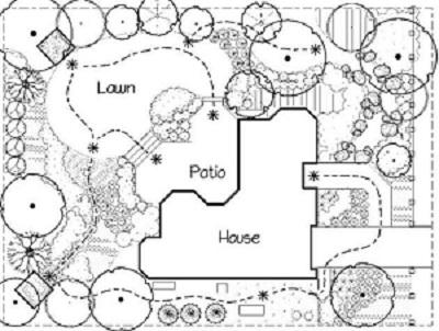 Landscaping Wellington concept design sketch landscape aerial view backyard house